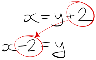 x=y+2 solved